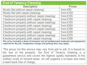 end-of-tenancy-cleaning-reading-prices